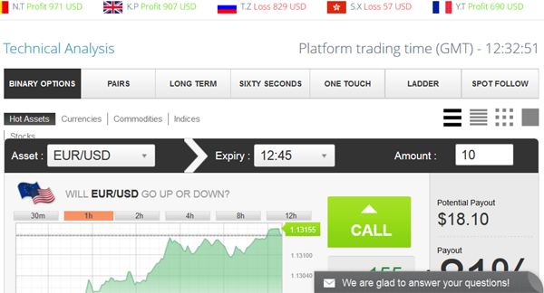 Binary options money withdrawal